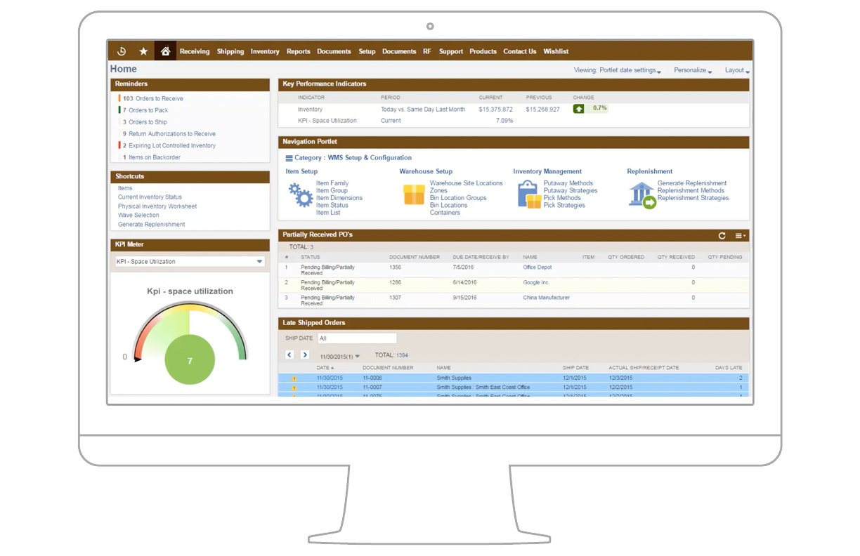 ERP For Warehouse and Order Fulfillment